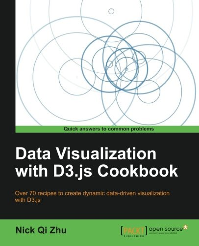 Cover: Data Visualization with D3.js Cookbook
