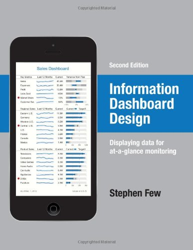 Cover: Information Dashboard Design: Displaying Data for At-a-Glance Monitoring