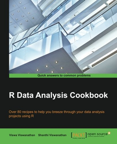 Cover: R Data Analysis Cookbook