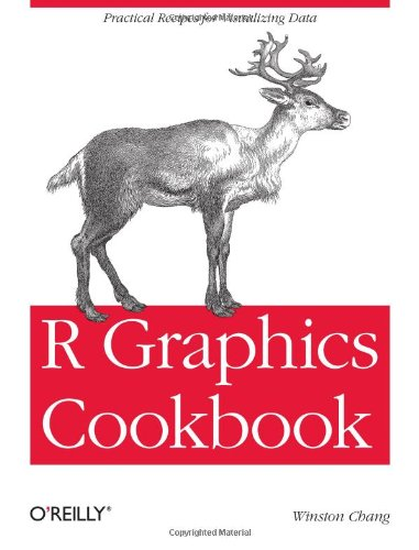 Cover: R Graphics Cookbook