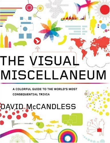 Cover: The Visual Miscellaneum: A Colorful Guide to the World's Most Consequential Trivia