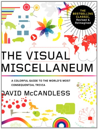 Cover: Visual Miscellaneum: The Bestselling Classic, Revised and Updated: A Colorful Guide to the World's Most Consequential Trivia
